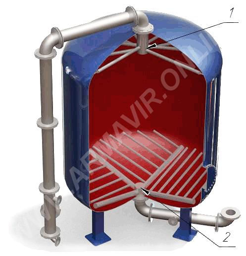 Дренажные системы ДРУ щелевого типа для фильтров ФИПа, ФОВ, .... телефон +7 351 268 91 45 купить на сайте объявления Армавир онлайн