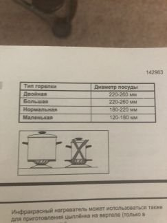 Плита газовая . телефон +79184912317 купить на сайте объявления  онлайн