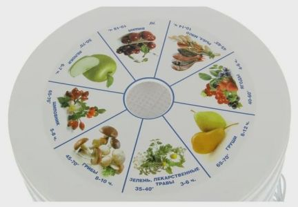 Сушилка для овощей и фруктов . телефон +79180103210 купить на сайте объявления Армавир онлайн